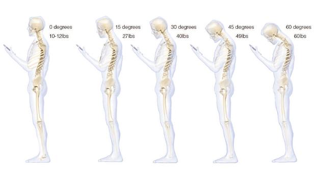 Posture téléphone